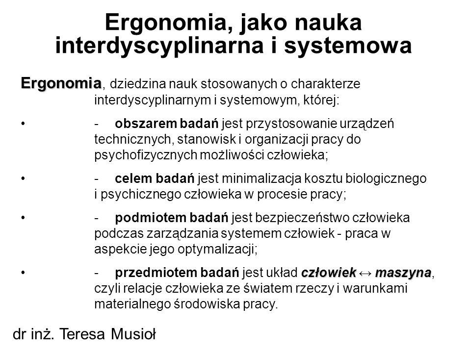 Ergonomia, jako nauka interdyscyplinarna i systemowa