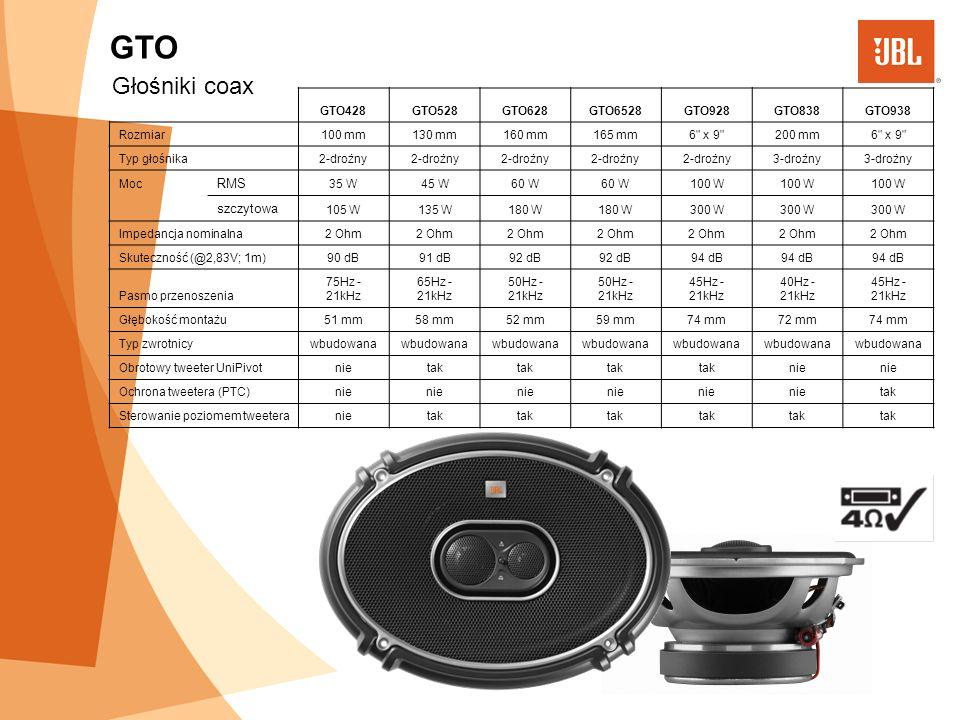 GTO Głośniki coax RMS szczytowa GTO428 GTO528 GTO628 GTO6528 GTO928