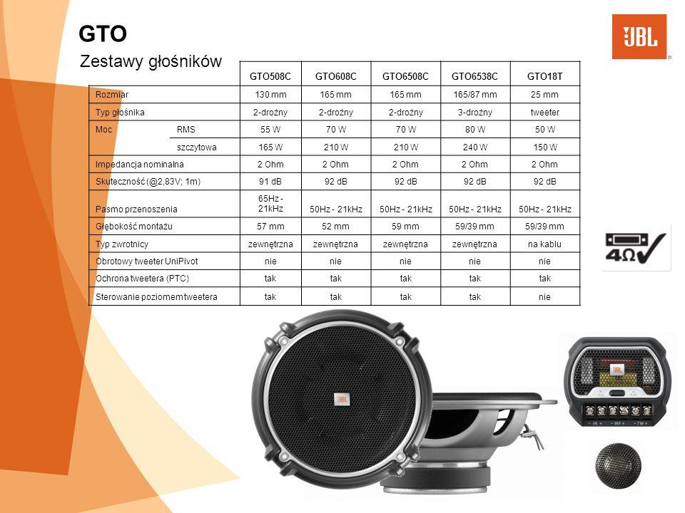 GTO Zestawy głośników GTO508C GTO608C GTO6508C GTO6538C GTO18T Rozmiar