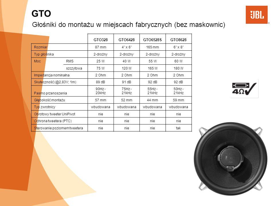 GTO Głośniki do montażu w miejscach fabrycznych (bez maskownic) GTO328