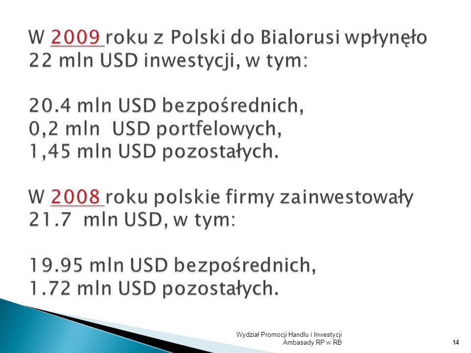 W 2009 roku z Polski do Bialorusi wpłynęło 22 mln USD inwestycji, w tym: 20.4 mln USD bezpośrednich, 0,2 mln USD portfelowych, 1,45 mln USD pozostałych. W 2008 roku polskie firmy zainwestowały 21.7 mln USD, w tym: 19.95 mln USD bezpośrednich, 1.72 mln USD pozostałych.