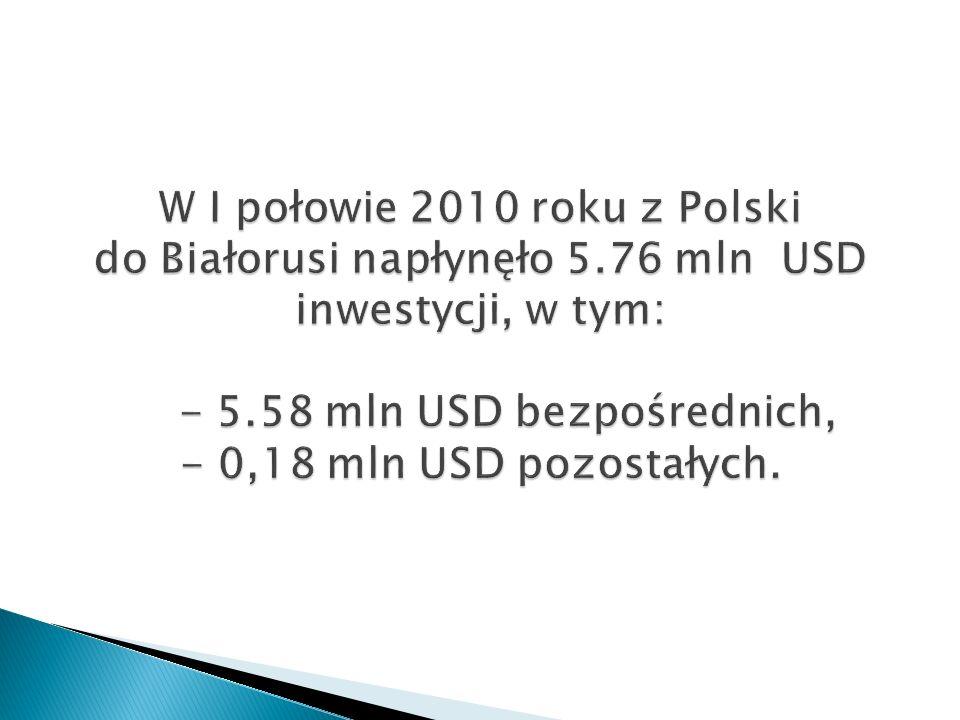 W I połowie 2010 roku z Polski do Białorusi napłynęło 5