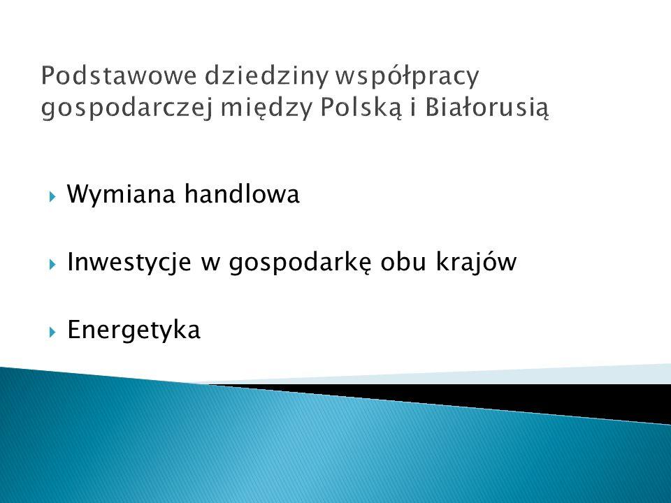Podstawowe dziedziny współpracy gospodarczej między Polską i Białorusią