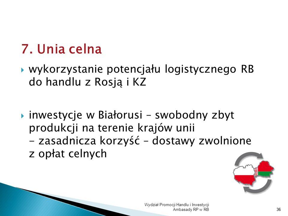 7. Unia celna wykorzystanie potencjału logistycznego RB do handlu z Rosją i KZ.