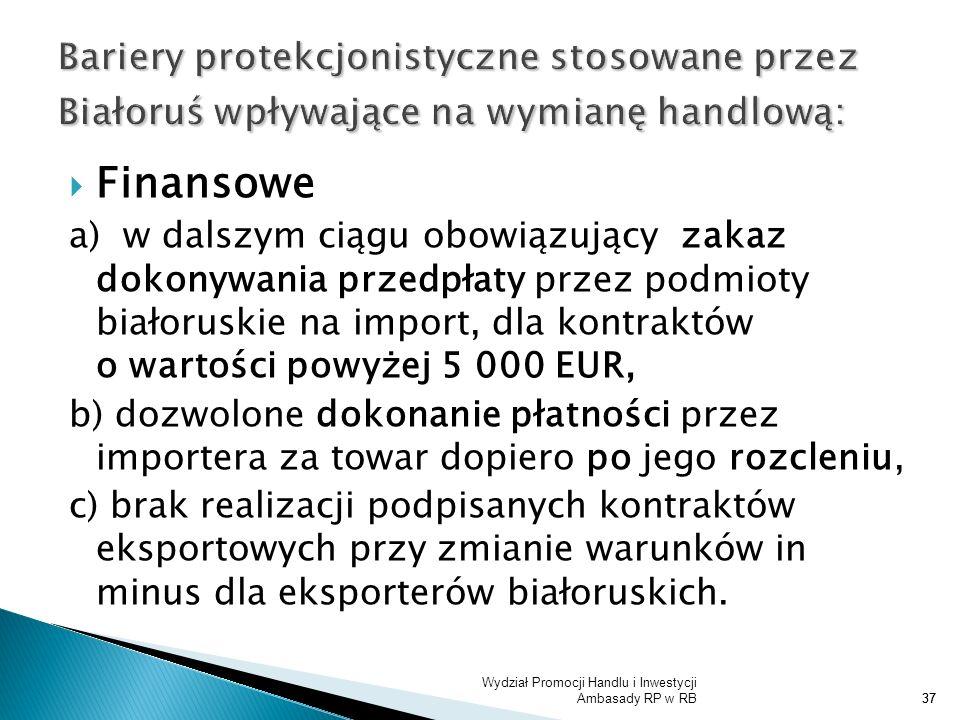 Bariery protekcjonistyczne stosowane przez Białoruś wpływające na wymianę handlową: