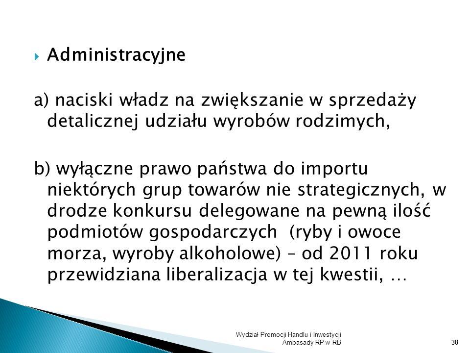 Administracyjne a) naciski władz na zwiększanie w sprzedaży detalicznej udziału wyrobów rodzimych,