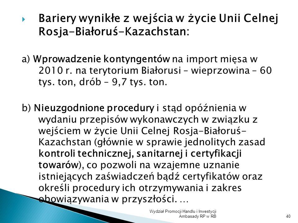 Bariery wynikłe z wejścia w życie Unii Celnej Rosja-Białoruś-Kazachstan: