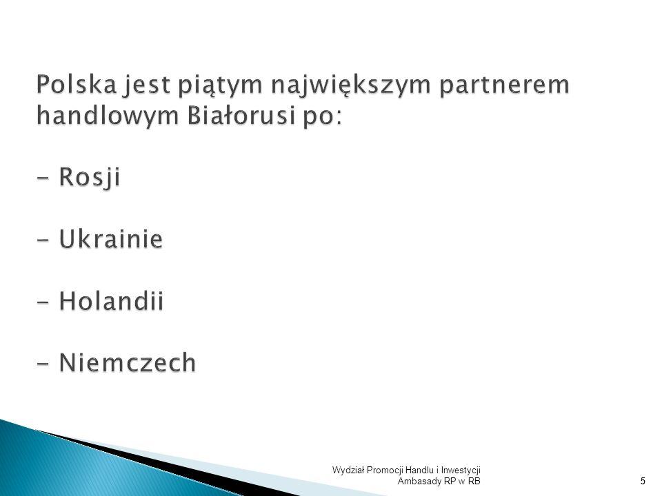 Polska jest piątym największym partnerem handlowym Białorusi po: - Rosji - Ukrainie - Holandii - Niemczech