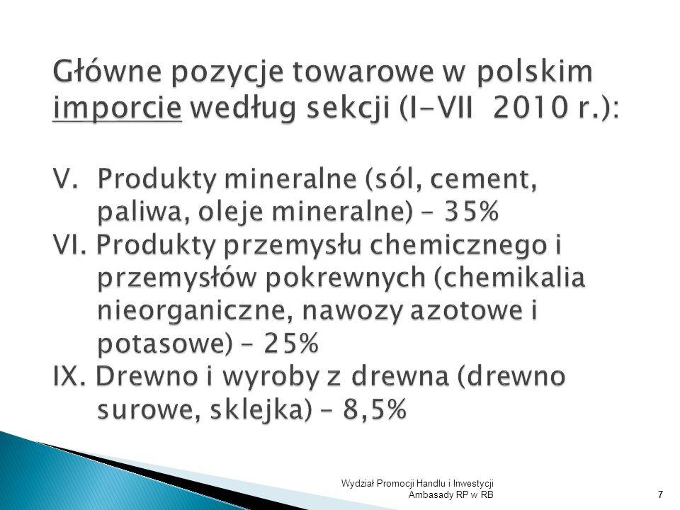 Główne pozycje towarowe w polskim imporcie według sekcji (I-VII 2010 r