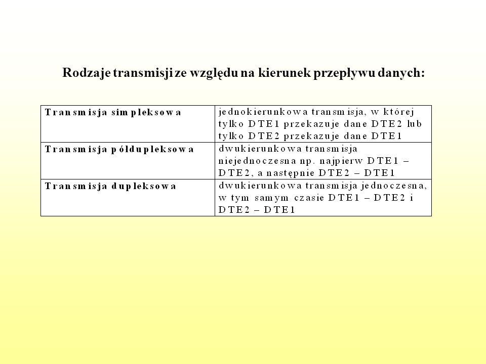 Rodzaje transmisji ze względu na kierunek przepływu danych: