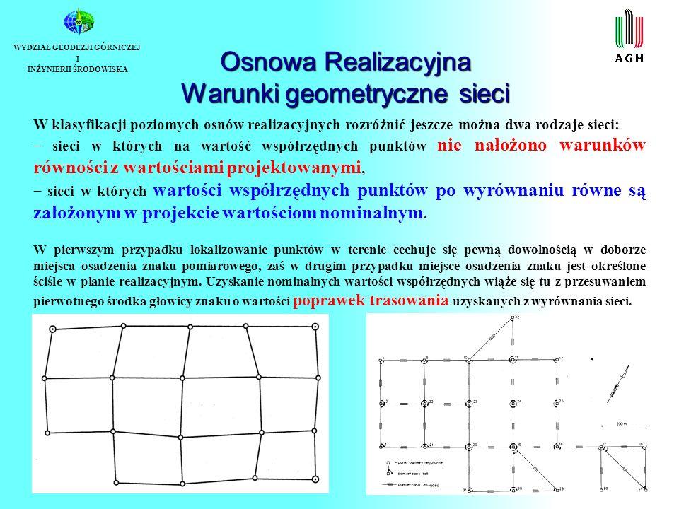Osnowa Realizacyjna Warunki geometryczne sieci