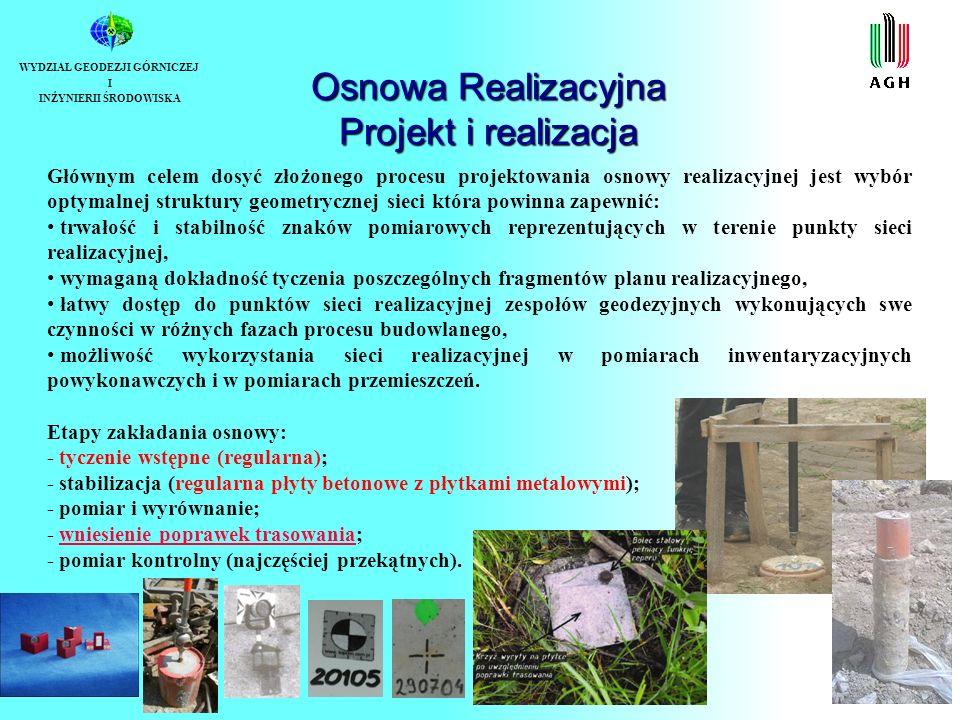 Osnowa Realizacyjna Projekt i realizacja