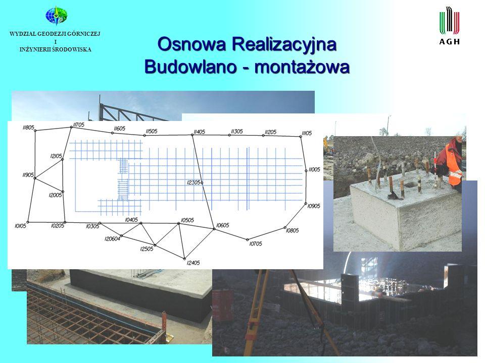 Osnowa Realizacyjna Budowlano - montażowa