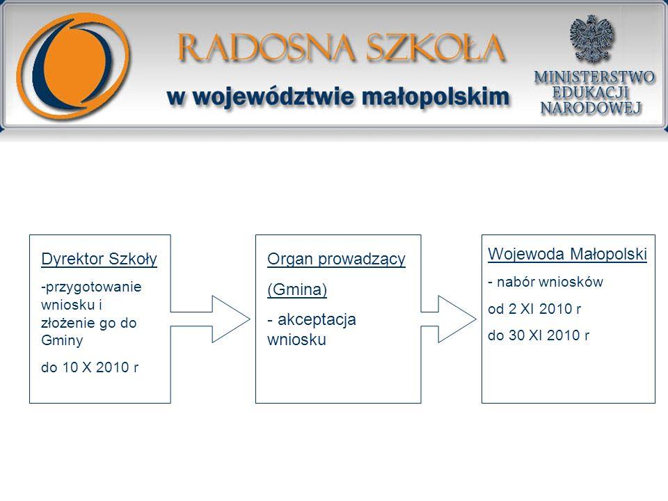 Wojewoda Małopolski Dyrektor Szkoły Organ prowadzący (Gmina)