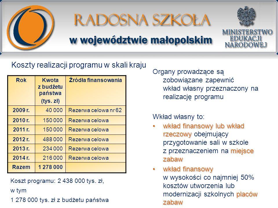 Koszty realizacji programu w skali kraju