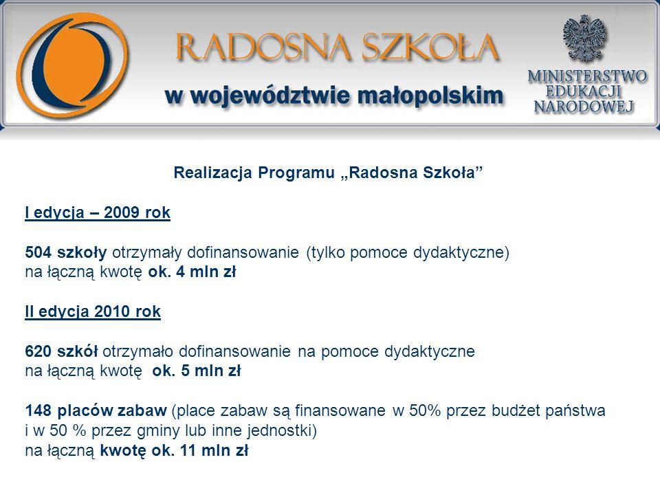 """Realizacja Programu """"Radosna Szkoła"""