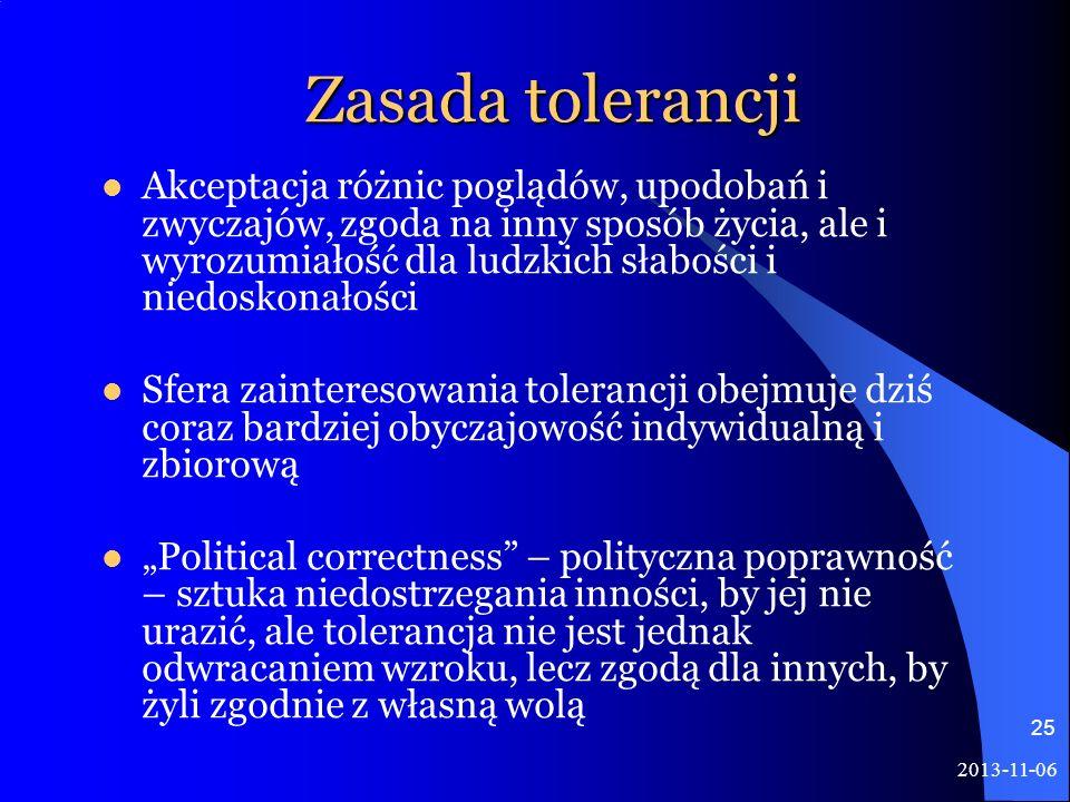 Zasada tolerancji
