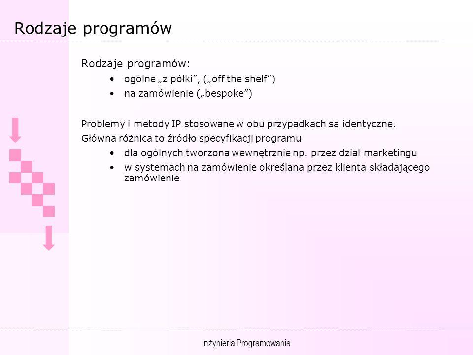 Rodzaje programów Rodzaje programów:
