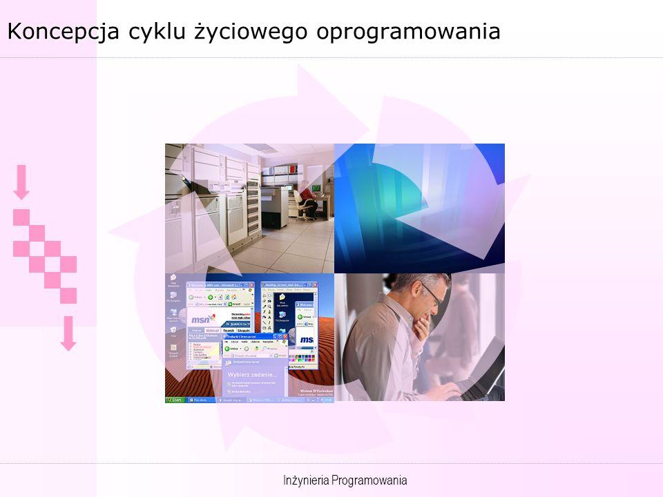 Koncepcja cyklu życiowego oprogramowania