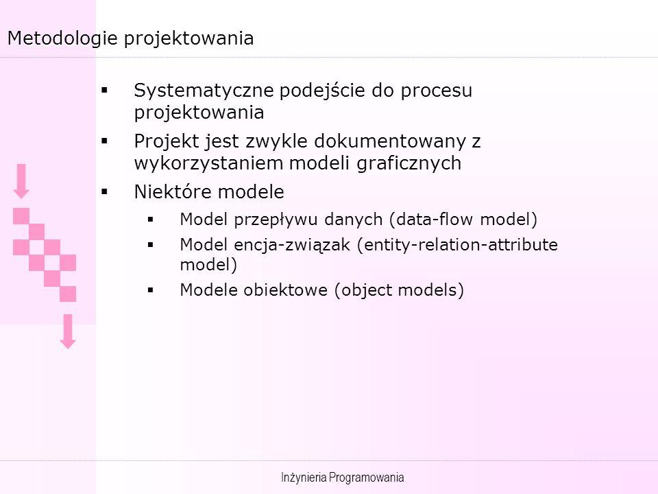 Metodologie projektowania