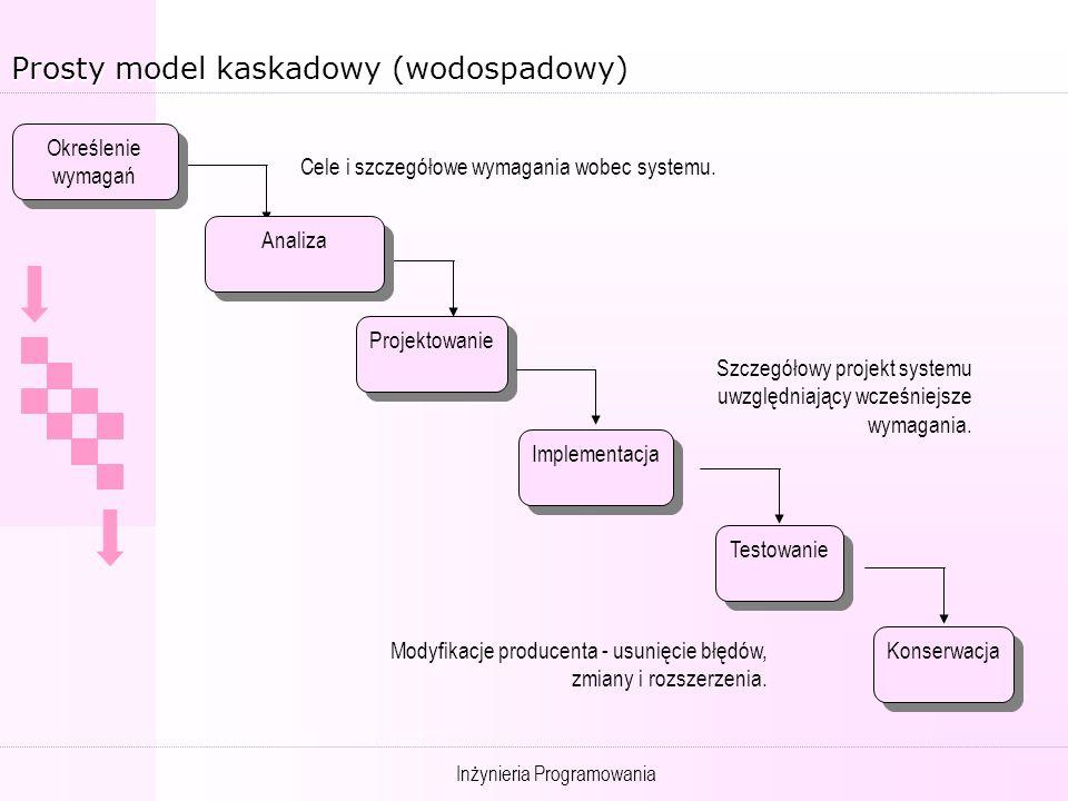 Prosty model kaskadowy (wodospadowy)