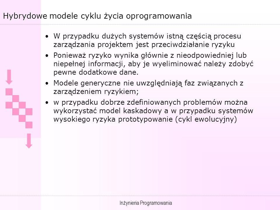 Hybrydowe modele cyklu życia oprogramowania