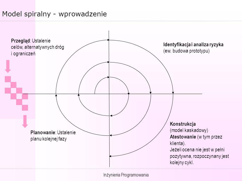 Model spiralny - wprowadzenie