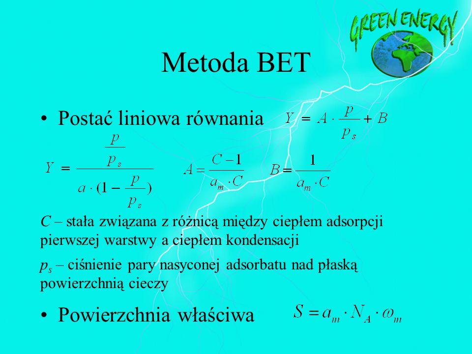 Metoda BET Postać liniowa równania Powierzchnia właściwa