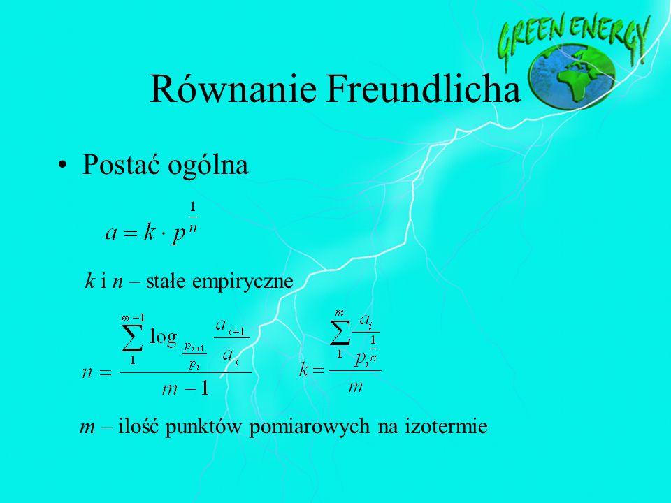 Równanie Freundlicha Postać ogólna k i n – stałe empiryczne