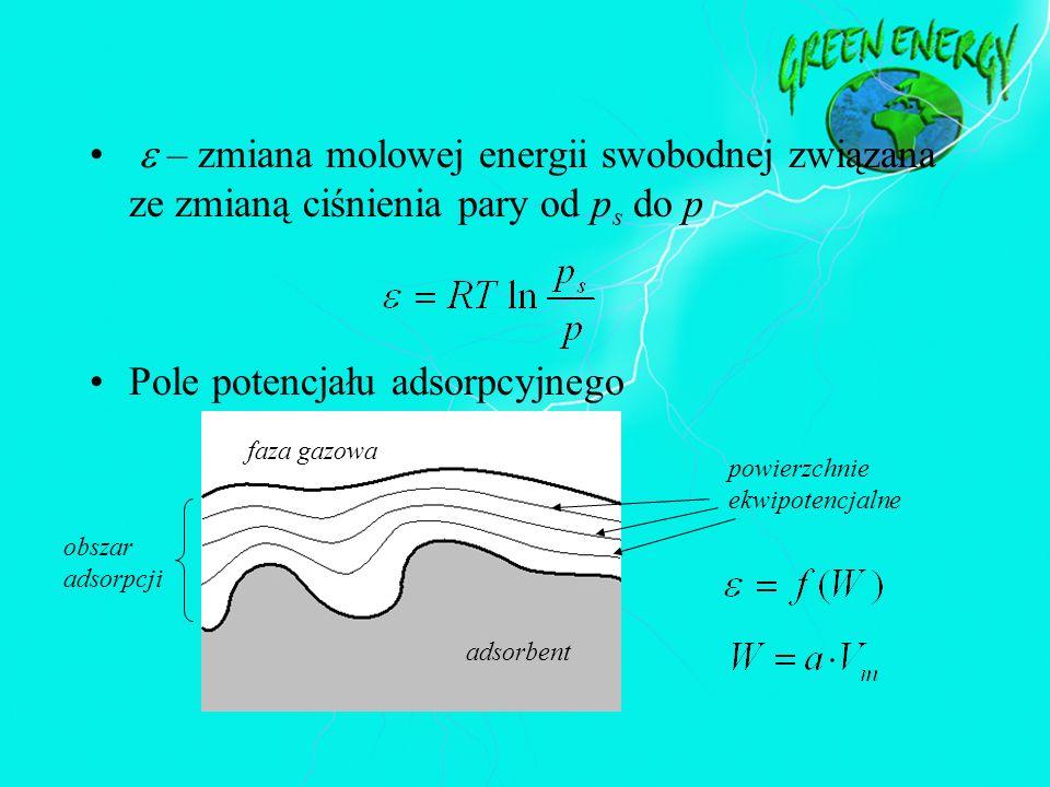 Pole potencjału adsorpcyjnego