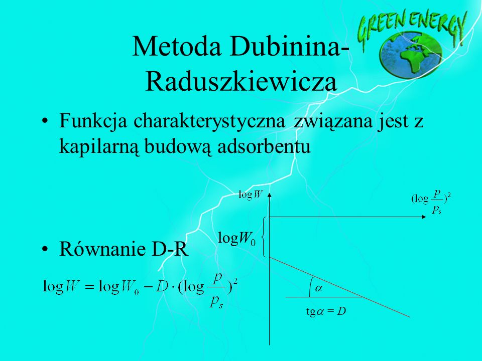 Metoda Dubinina-Raduszkiewicza