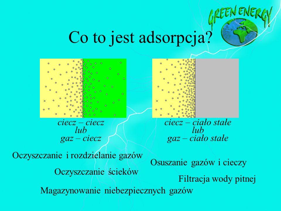 Co to jest adsorpcja ciecz – ciecz lub gaz – ciecz