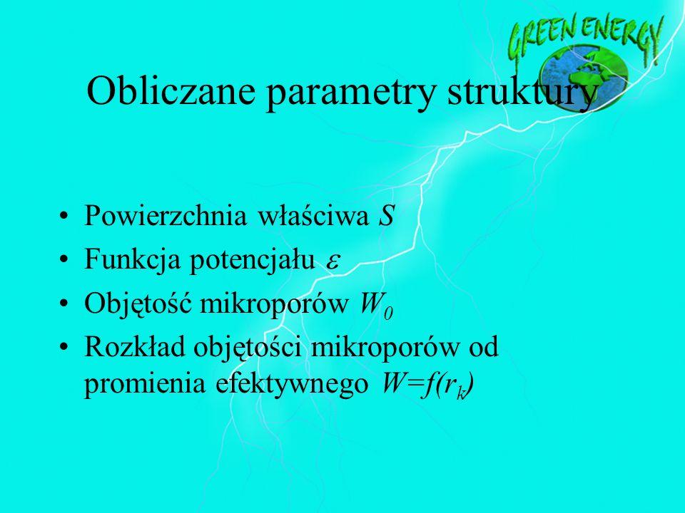 Obliczane parametry struktury