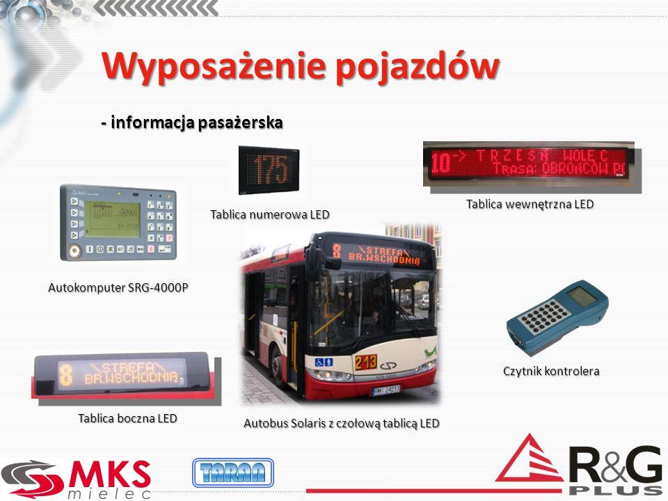 Wyposażenie pojazdów - informacja pasażerska Tablica wewnętrzna LED