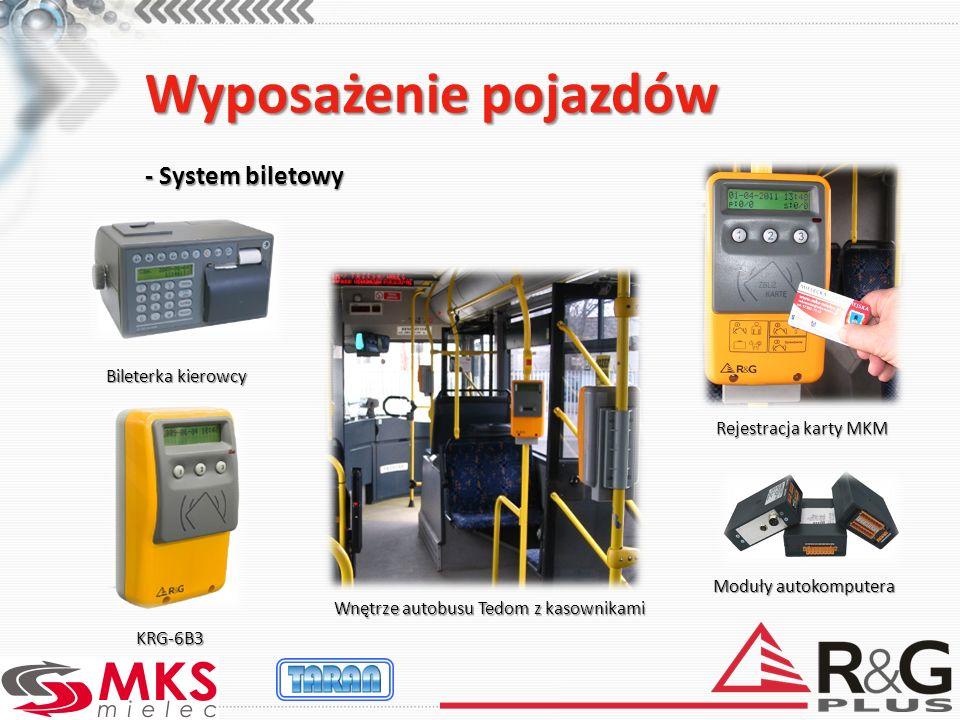 Wyposażenie pojazdów - System biletowy Bileterka kierowcy