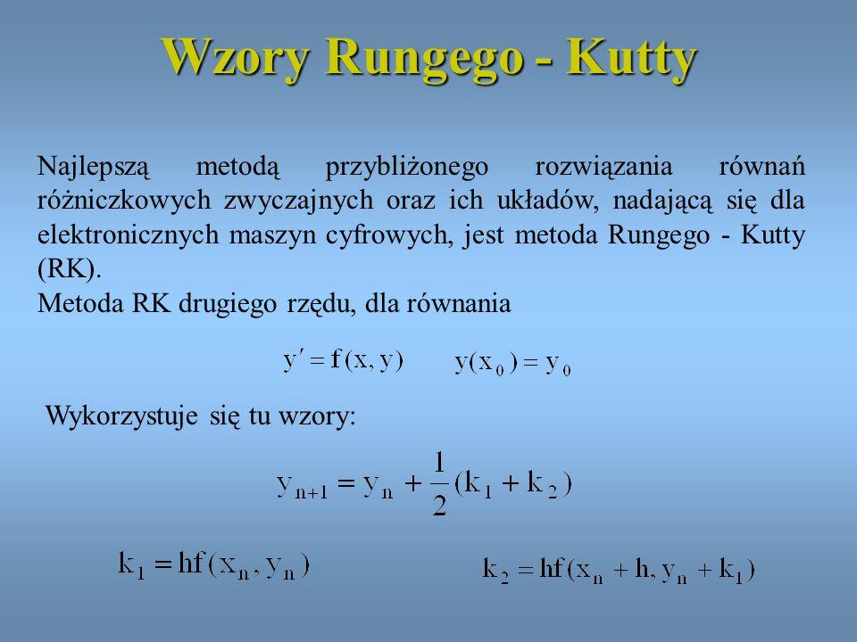 Wzory Rungego - Kutty