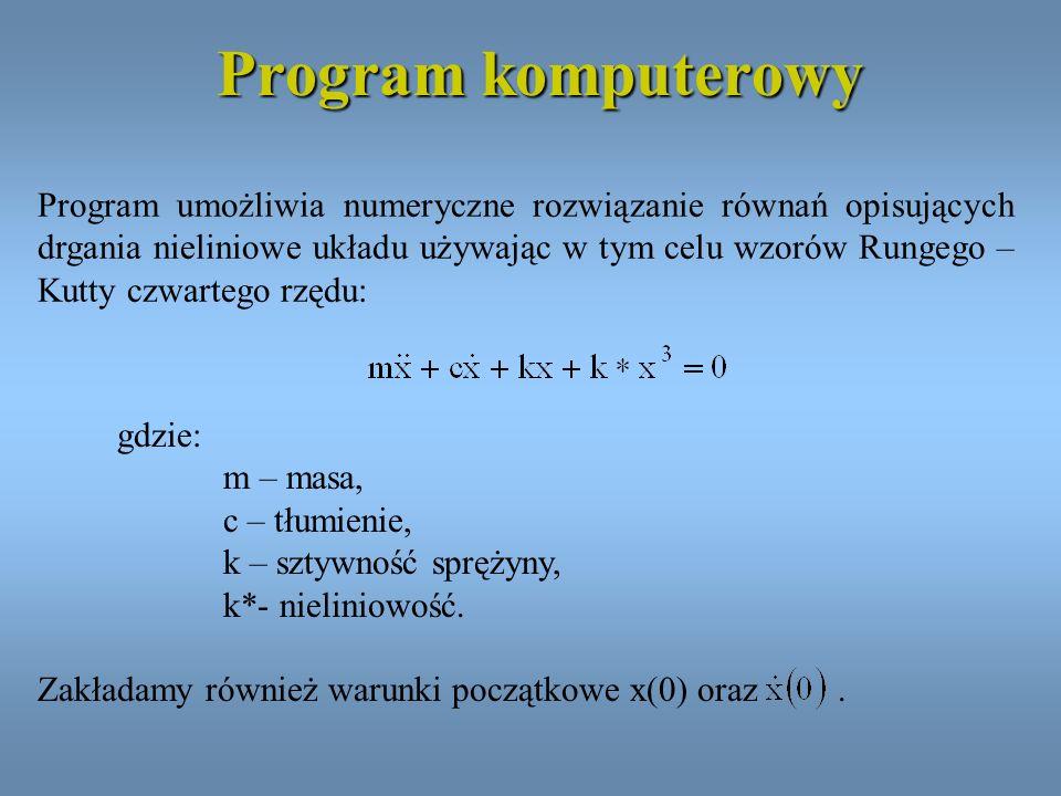 Program komputerowy