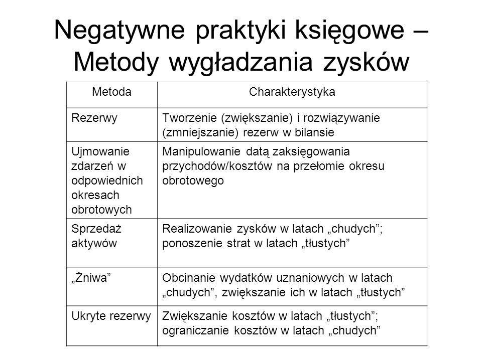 Negatywne praktyki księgowe – Metody wygładzania zysków