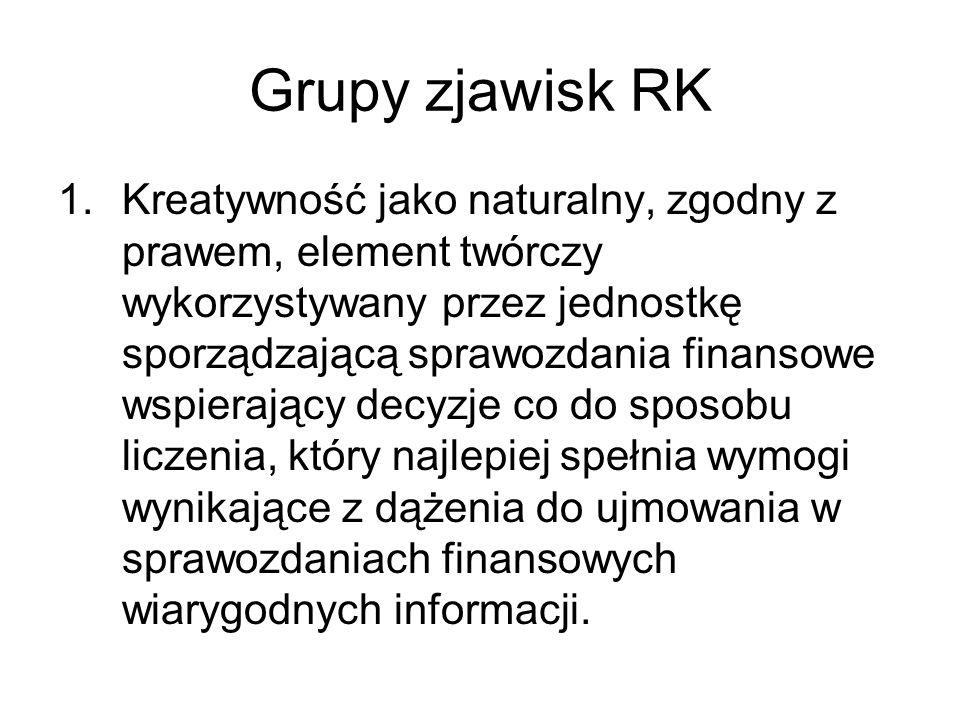 Grupy zjawisk RK
