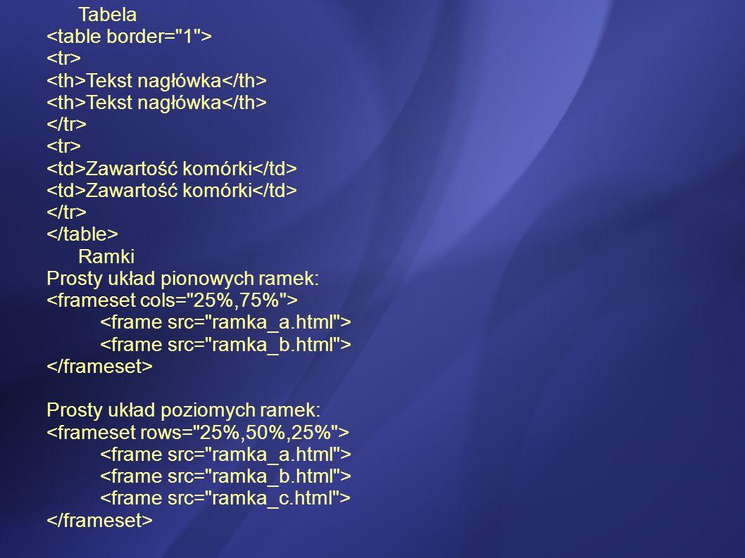 Tabela <table border= 1 > <tr> <th>Tekst nagłówka</th> </tr> <td>Zawartość komórki</td> </table>