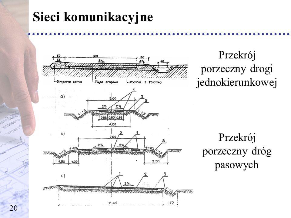 Sieci komunikacyjne Przekrój porzeczny drogi jednokierunkowej