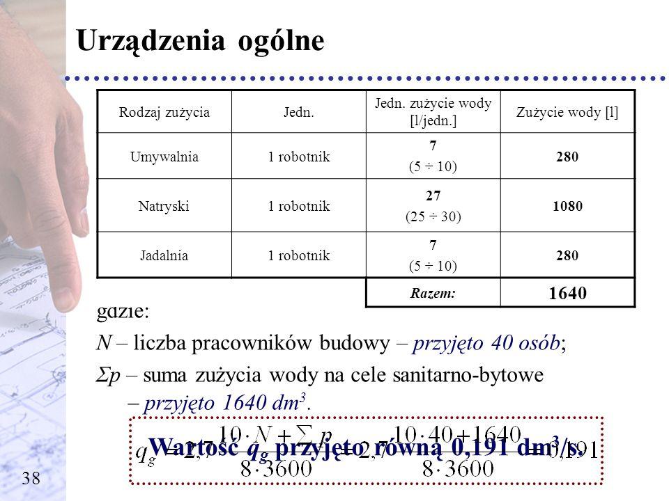Zapotrzebowanie w wodę Wartość qg przyjęto równą 0,191 dm3/s.