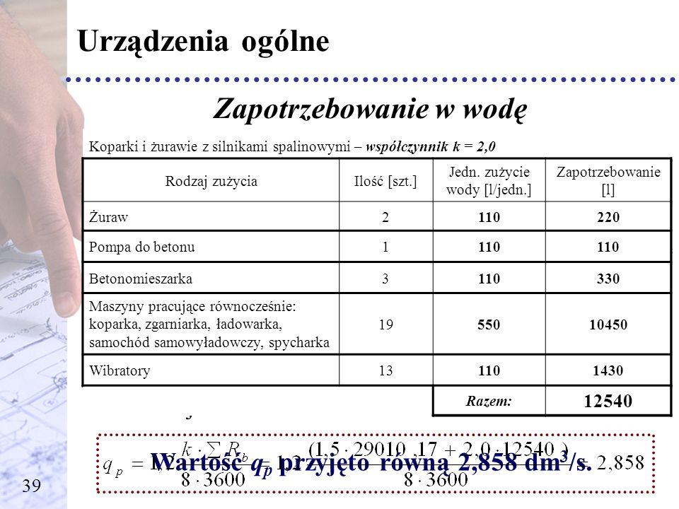 Zapotrzebowanie w wodę Wartość qp przyjęto równą 2,858 dm3/s.