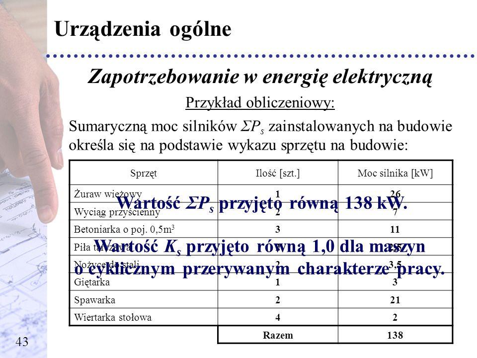 Urządzenia ogólne Zapotrzebowanie w energię elektryczną