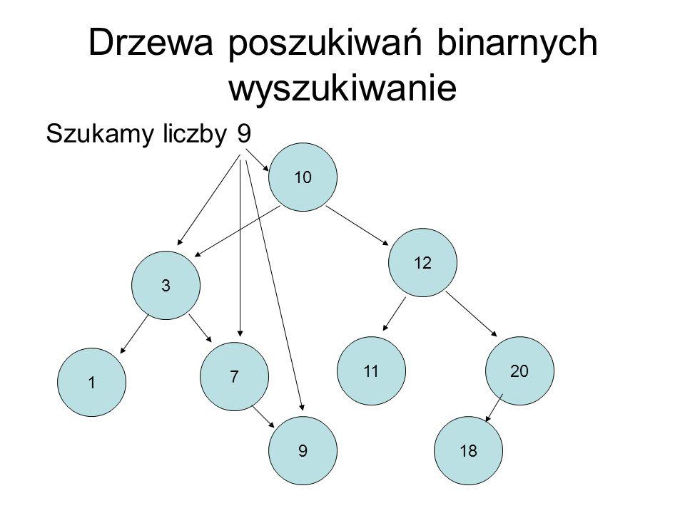 Drzewa poszukiwań binarnych wyszukiwanie