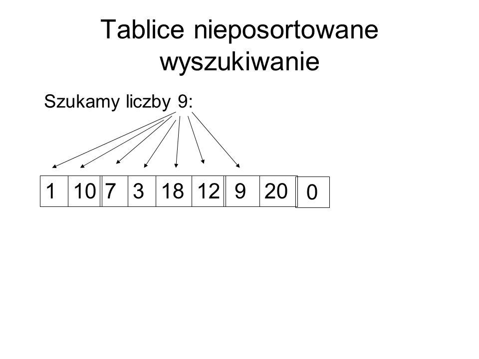 Tablice nieposortowane wyszukiwanie