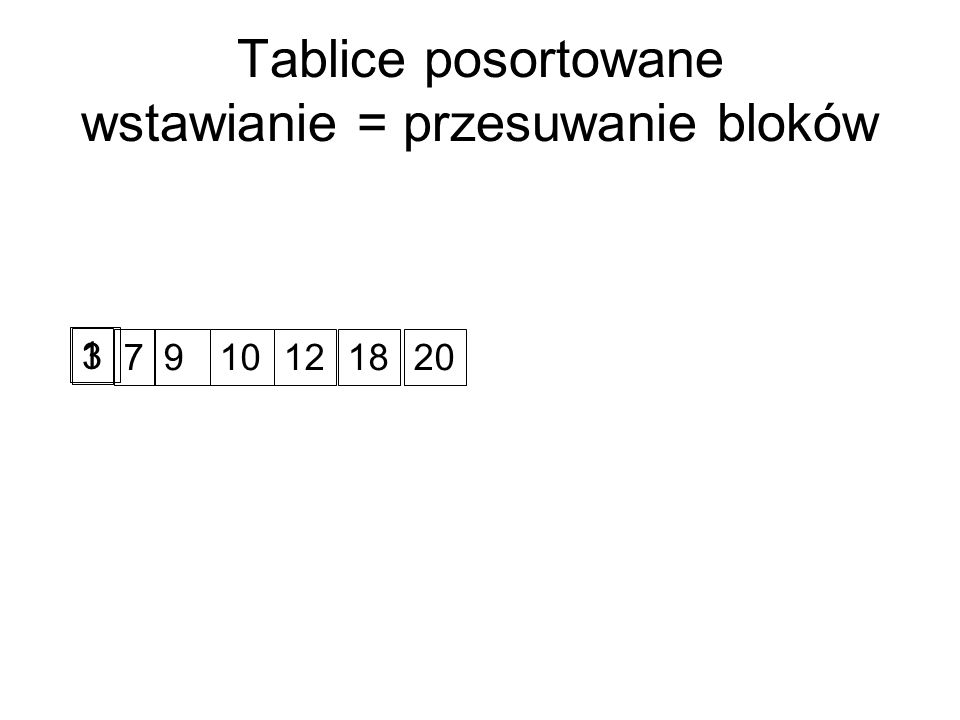 Tablice posortowane wstawianie = przesuwanie bloków