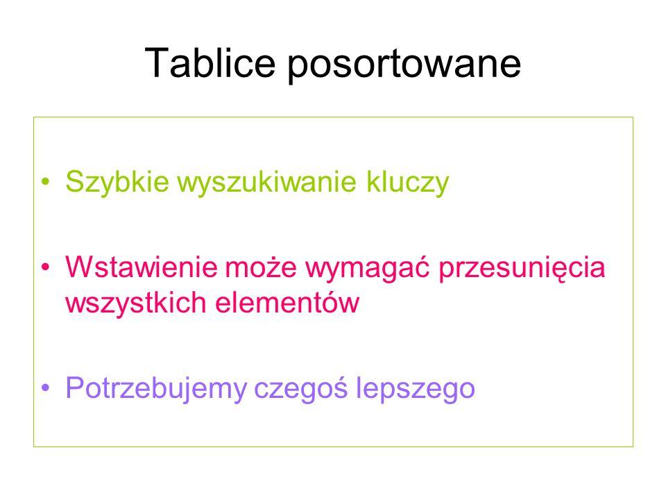 Tablice posortowane Szybkie wyszukiwanie kluczy