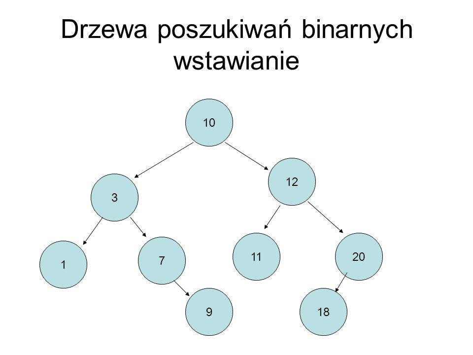 Drzewa poszukiwań binarnych wstawianie