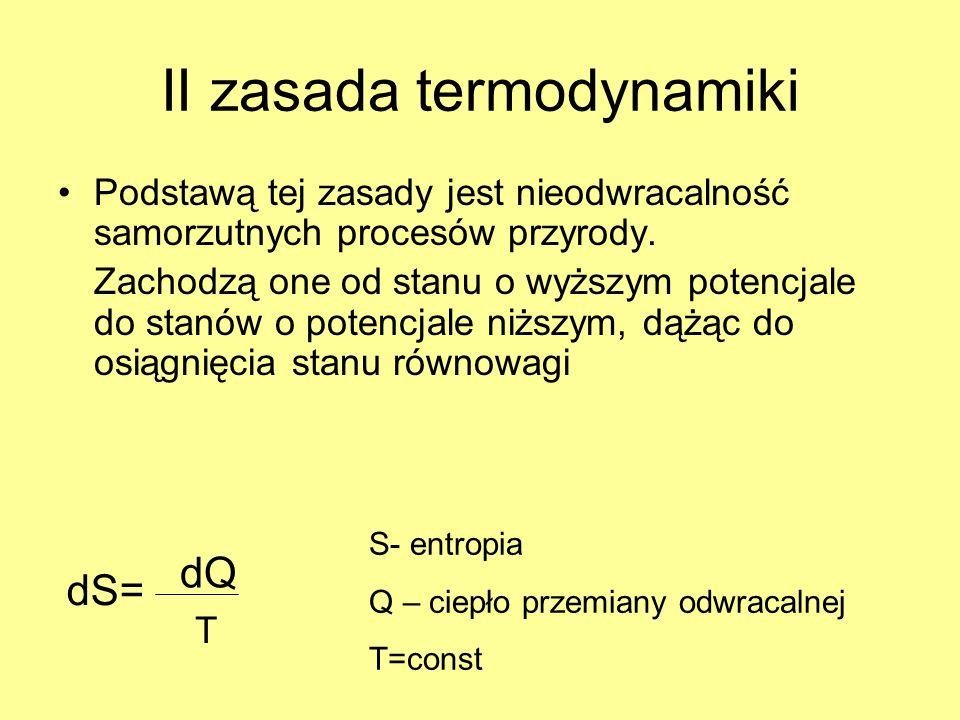 II zasada termodynamiki
